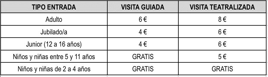 Precios-visita-Castillo-Cardona